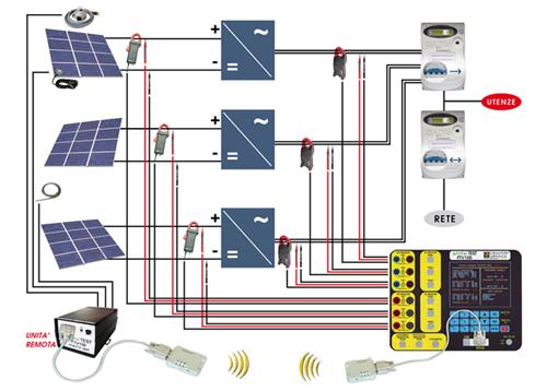 Schema Elettrico Per Pannelli Fotovoltaici : Su richiesta del cliente tesla saver energy effettua